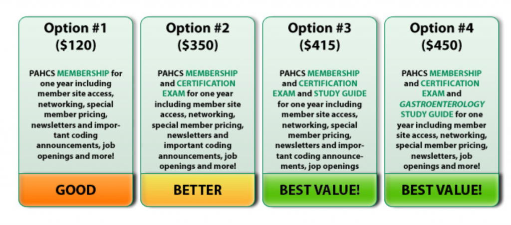 Membership pricing strategy in the real world