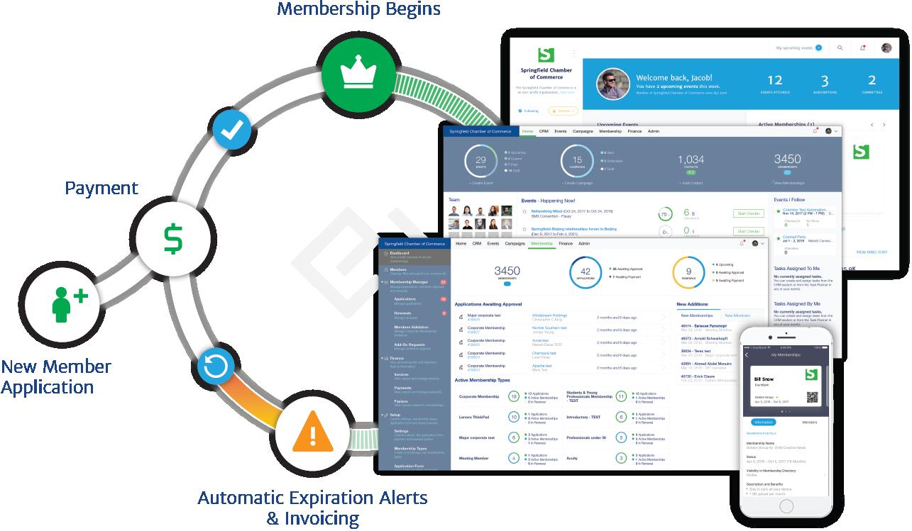 association management software overview