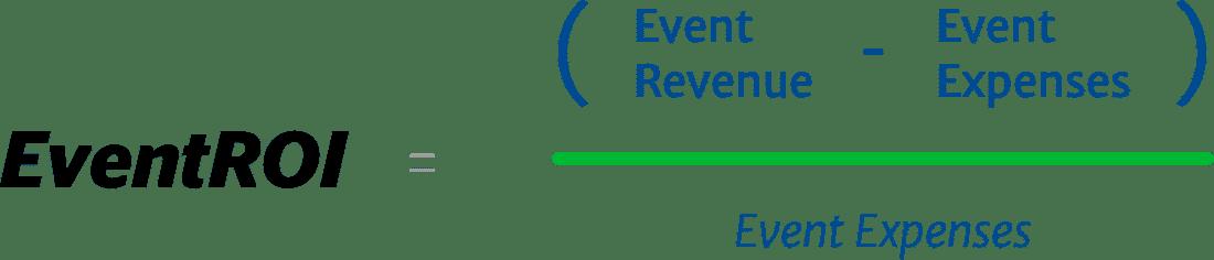 event ROI